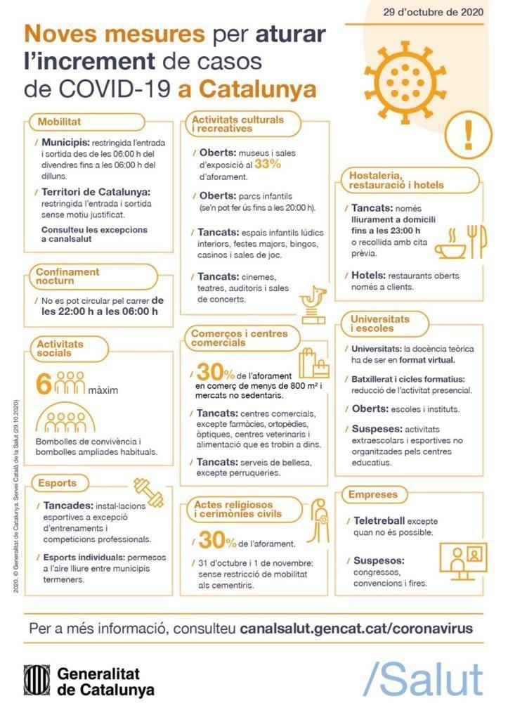 NUEVAS MEDIDAS PARA FRENAR EL INCREMENTO DE CASOS COVID-19 EN CATALUÑA